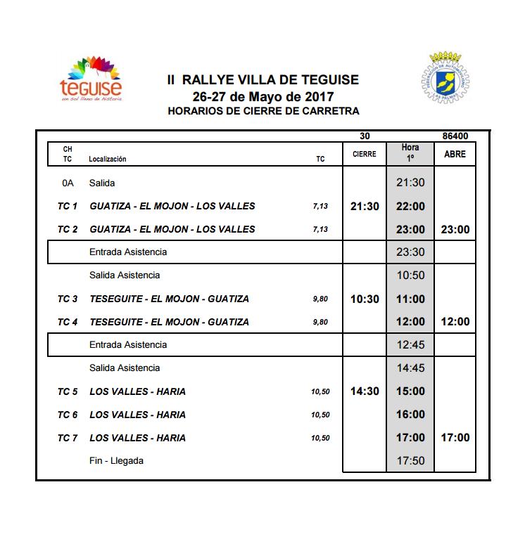 Rallye Villa de Teguise 2017 cierre carreteras